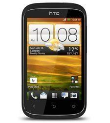 HTC Desire C Parts